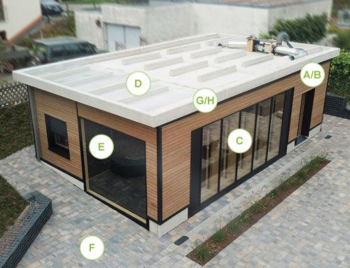 Objekt Musterhaus Innoliving®